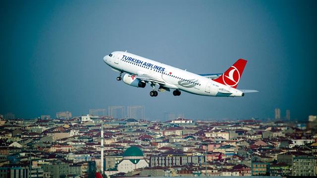 Türkiye'nin en değerli markaları açıklandı.. İşte birinci..